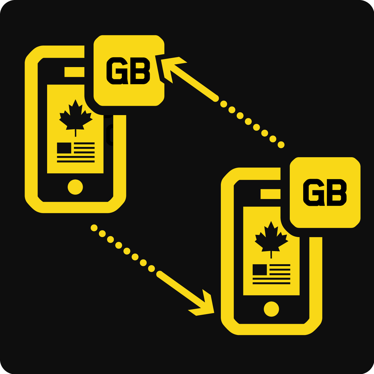 Shared Canada-US Mobile Data Add-ons